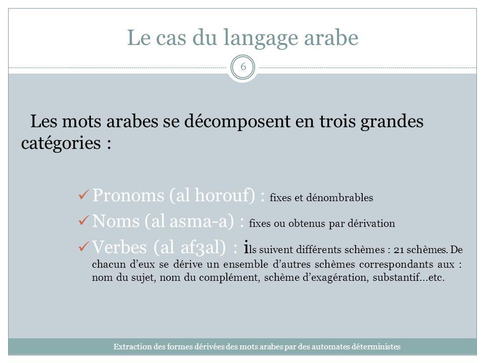 Le cas du langage arabe Extraction des formes dérivées des mots arabes par des automates déterministes 6 Les mots arabes se décomposent en trois grandes catégories : Pronoms (al horouf) : fixes et dénombrables Noms (al asma-a) : fixes ou obtenus par dérivation Verbes (al af3al) : i ls suivent différents schèmes : 21 schèmes.