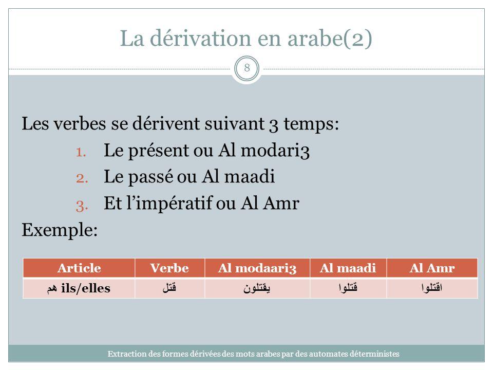 La dérivation en arabe(2) Extraction des formes dérivées des mots arabes par des automates déterministes 8 Les verbes se dérivent suivant 3 temps: 1.