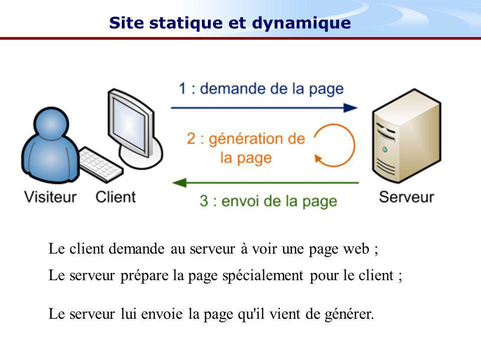 Site statique et dynamique Le client demande au serveur à voir une page web ; Le serveur prépare la page spécialement pour le client ; Le serveur lui envoie la page qu il vient de générer.