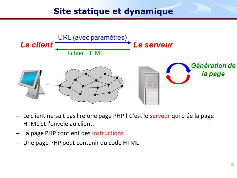 12 Le clientLe serveur URL (avec paramètres) fichier HTML Génération de la page – Le client ne sait pas lire une page PHP .