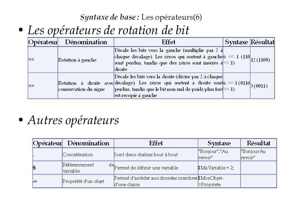 Syntaxe de base : Les opérateurs(6) Les opérateurs de rotation de bit Autres opérateurs