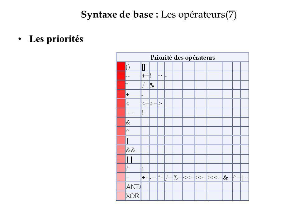 Syntaxe de base : Les opérateurs(7) Les priorités
