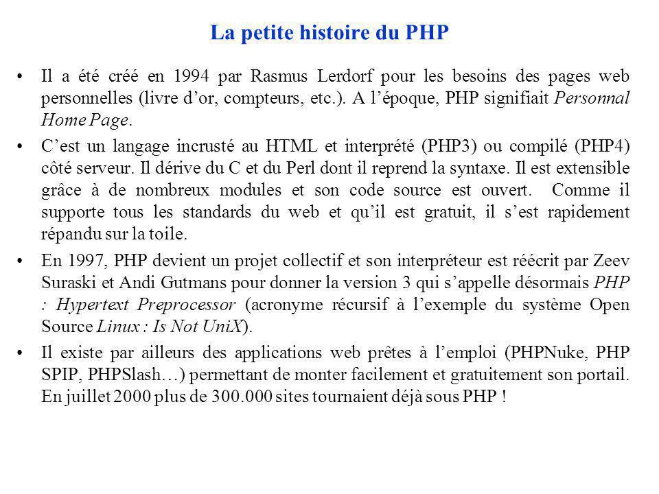 La petite histoire du PHP Il a été créé en 1994 par Rasmus Lerdorf pour les besoins des pages web personnelles (livre dor, compteurs, etc.).