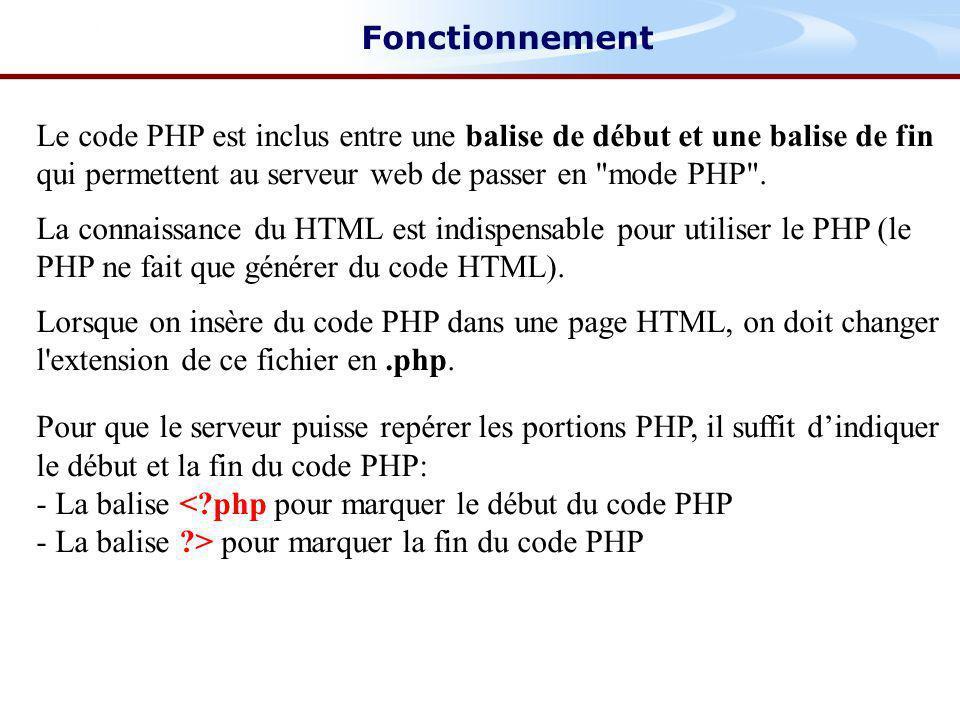 Le code PHP est inclus entre une balise de début et une balise de fin qui permettent au serveur web de passer en mode PHP .