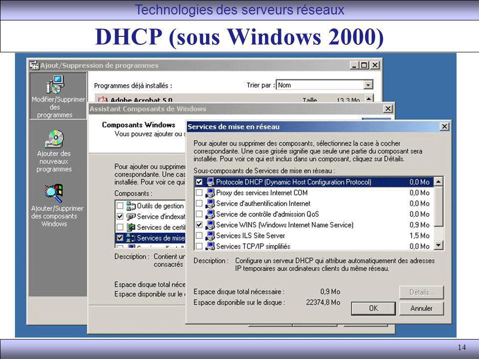 14 DHCP (sous Windows 2000) Technologies des serveurs réseaux