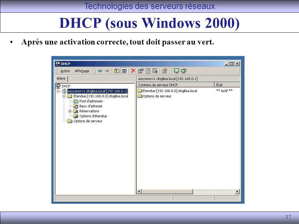 17 DHCP (sous Windows 2000) Après une activation correcte, tout doit passer au vert. Technologies des serveurs réseaux