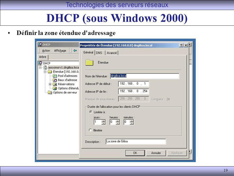 19 DHCP (sous Windows 2000) Définir la zone étendue d'adressage Technologies des serveurs réseaux