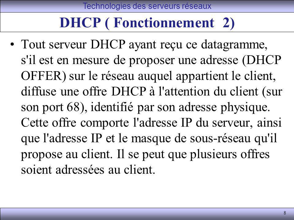 8 DHCP ( Fonctionnement 2) Tout serveur DHCP ayant reçu ce datagramme, s'il est en mesure de proposer une adresse (DHCP OFFER) sur le réseau auquel ap