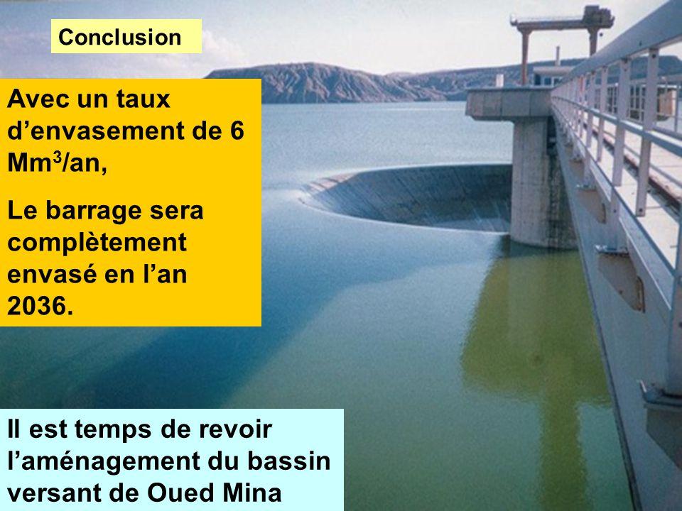 Conclusion Avec un taux denvasement de 6 Mm 3 /an, Le barrage sera complètement envasé en lan 2036. Il est temps de revoir laménagement du bassin vers