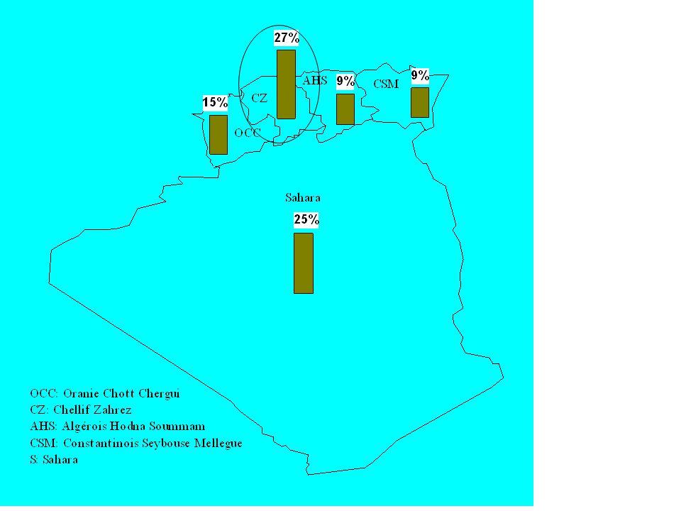 120 Mm3 de vase sont déposés dans la barrage de SMBA en 2010, soit un taux de comblement de 50% de la capacité totale.