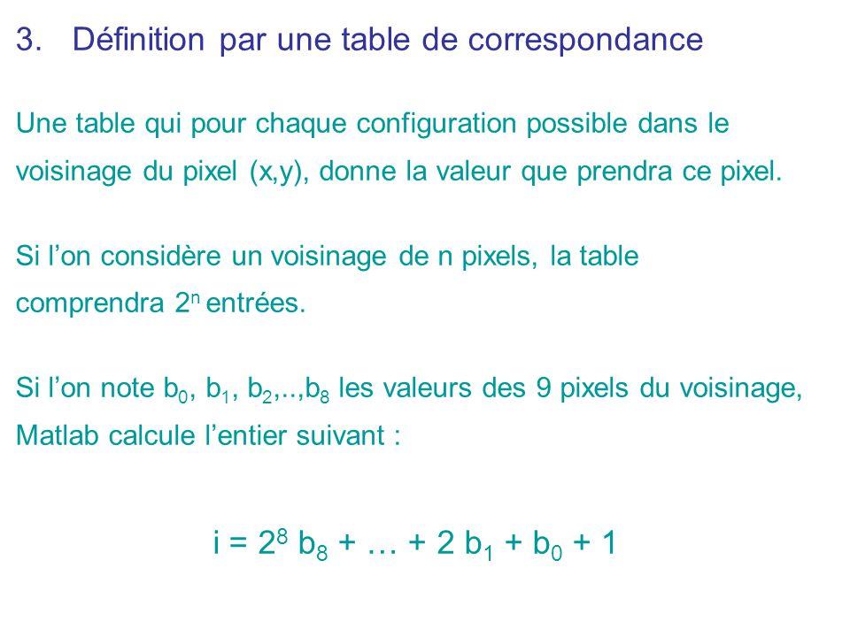 3.Définition par une table de correspondance Une table qui pour chaque configuration possible dans le voisinage du pixel (x,y), donne la valeur que pr