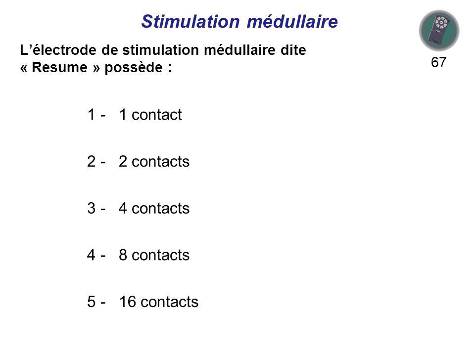 Lélectrode de stimulation médullaire dite « Resume » possède : 67 1 - 1 contact 2 - 2 contacts 3 - 4 contacts 4 - 8 contacts 5 - 16 contacts Stimulation médullaire