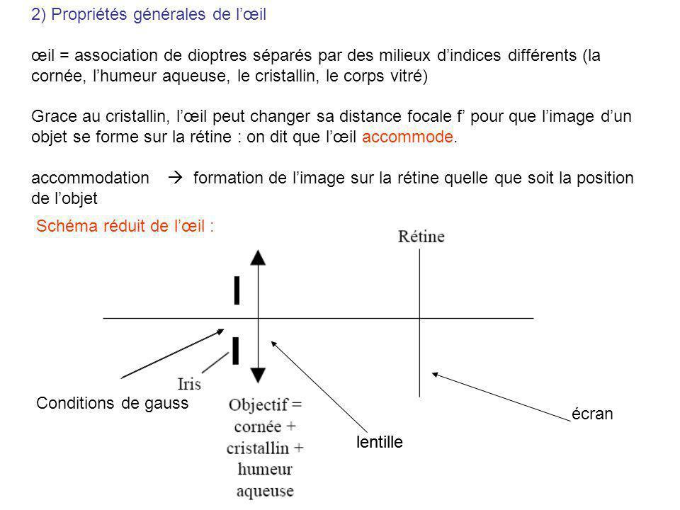 2) Propriétés générales de lœil œil = association de dioptres séparés par des milieux dindices différents (la cornée, lhumeur aqueuse, le cristallin,
