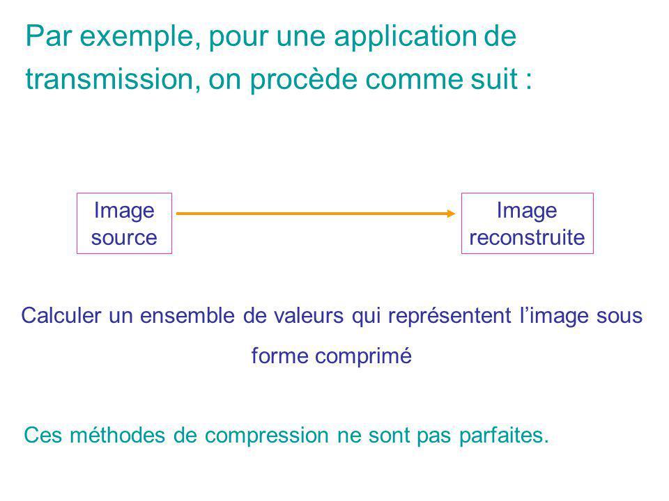 Par exemple, pour une application de transmission, on procède comme suit : Image source Image reconstruite Calculer un ensemble de valeurs qui représe