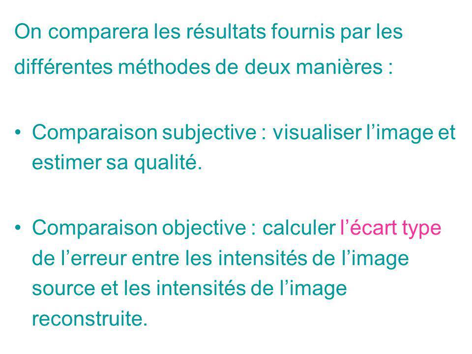 On comparera les résultats fournis par les différentes méthodes de deux manières : Comparaison subjective : visualiser limage et estimer sa qualité. C