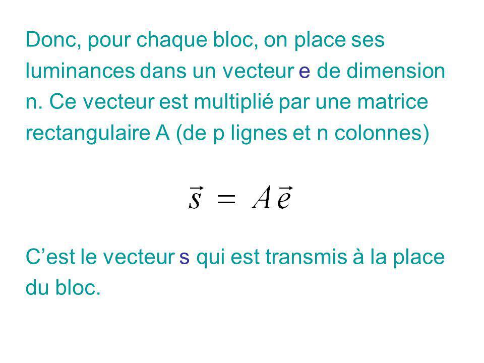 Donc, pour chaque bloc, on place ses luminances dans un vecteur e de dimension n. Ce vecteur est multiplié par une matrice rectangulaire A (de p ligne