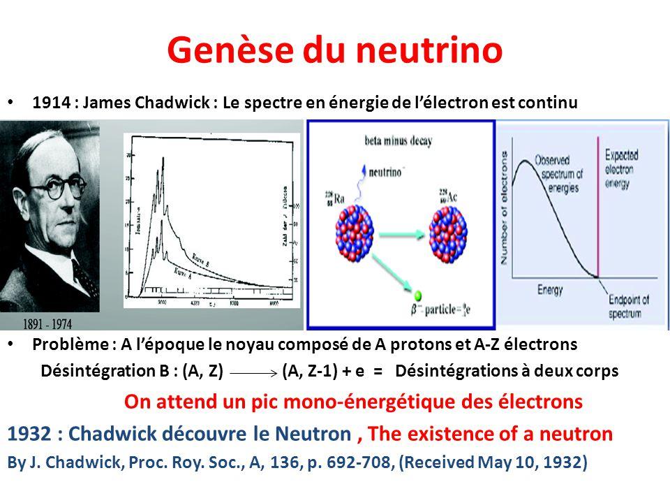 Genèse du neutrino 1914 : James Chadwick : Le spectre en énergie de lélectron est continu Problème : A lépoque le noyau composé de A protons et A-Z él