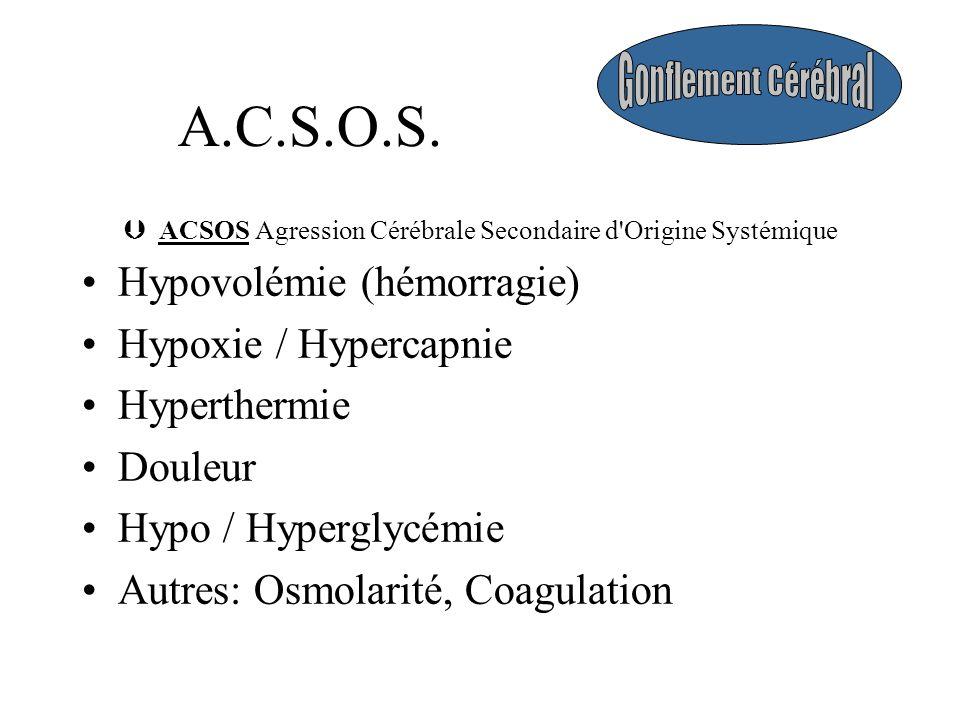 A.C.S.O.S. ÞACSOS Agression Cérébrale Secondaire d'Origine Systémique Hypovolémie (hémorragie) Hypoxie / Hypercapnie Hyperthermie Douleur Hypo / Hyper