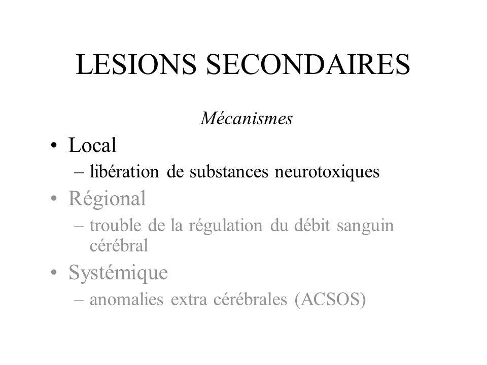 LESIONS SECONDAIRES Locale –libération de substances neurotoxiques Régionale –trouble de la régulation du débit sanguin cérébral Systémique –anomalies extra cérébrales (ACSOS)