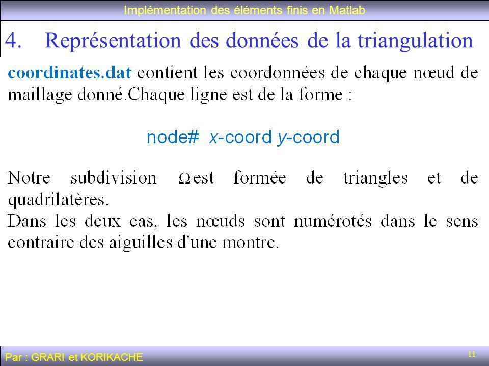 11 Implémentation des éléments finis en Matlab Par : GRARI et KORIKACHE 4.Représentation des données de la triangulation