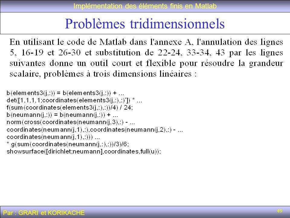 49 Problèmes tridimensionnels Implémentation des éléments finis en Matlab Par : GRARI et KORIKACHE