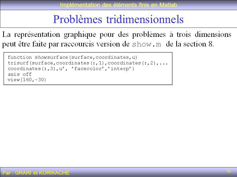 50 Problèmes tridimensionnels Implémentation des éléments finis en Matlab Par : GRARI et KORIKACHE