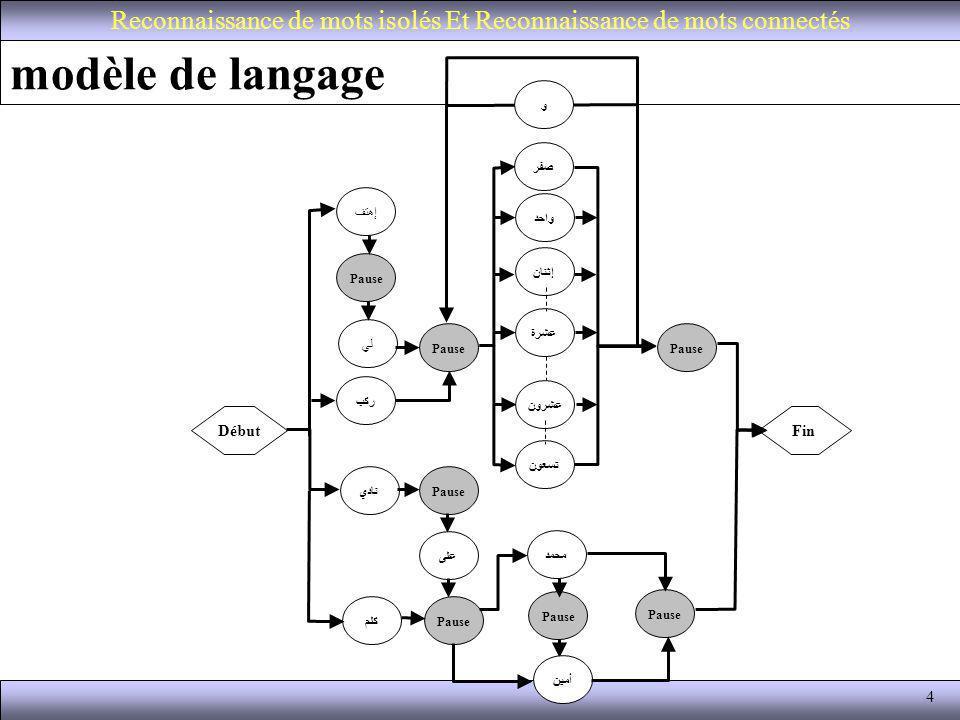 4 modèle de langage Reconnaissance de mots isolés Et Reconnaissance de mots connectés DébutFin نادي على Pause محمد أمين Pause كلم Pause ركب Pause إهتف