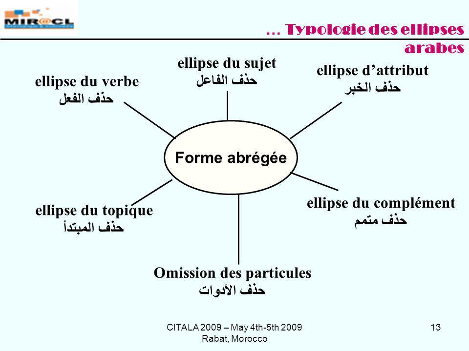 CITALA 2009 – May 4th-5th 2009 Rabat, Morocco 13 Forme abrégée ellipse du verbe حذف الفعل ellipse du sujet حذف الفاعل Omission des particules حذف الأد