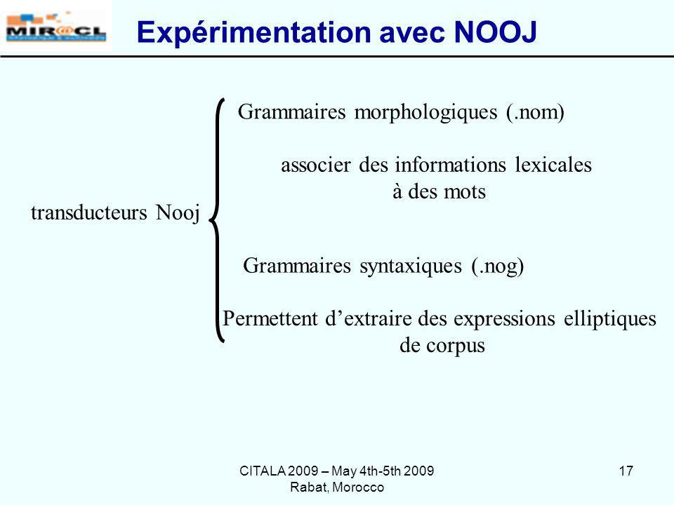 CITALA 2009 – May 4th-5th 2009 Rabat, Morocco 17 Grammaires syntaxiques (.nog) transducteurs Nooj Grammaires morphologiques (.nom) associer des inform