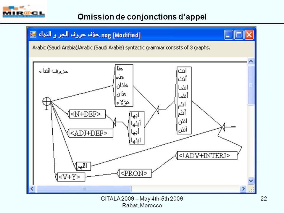 CITALA 2009 – May 4th-5th 2009 Rabat, Morocco 22 Omission de conjonctions dappel