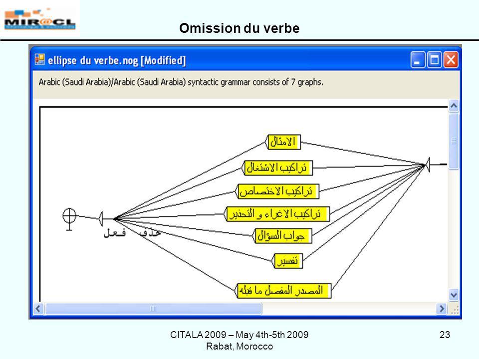 CITALA 2009 – May 4th-5th 2009 Rabat, Morocco 23 Omission du verbe