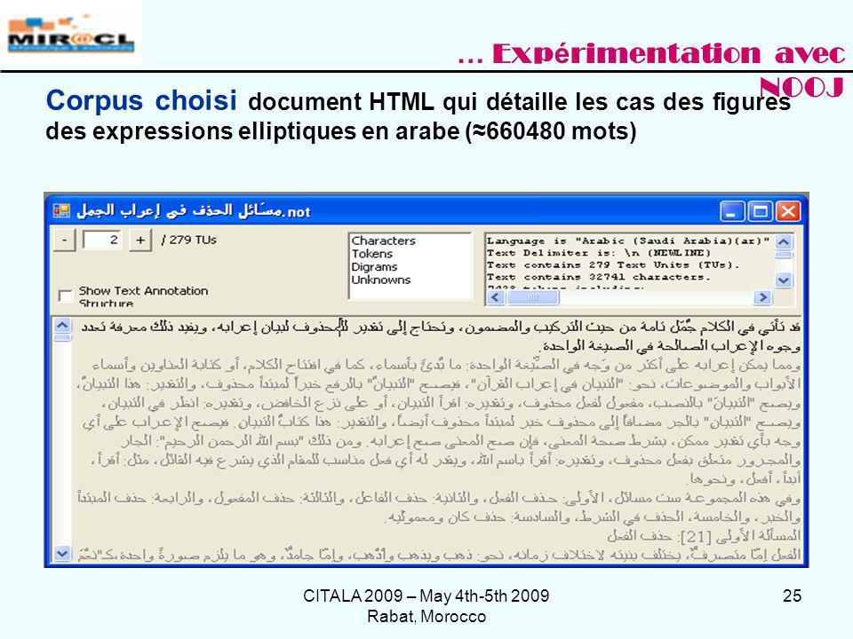 CITALA 2009 – May 4th-5th 2009 Rabat, Morocco 25 Corpus choisi document HTML qui détaille les cas des figures des expressions elliptiques en arabe (66