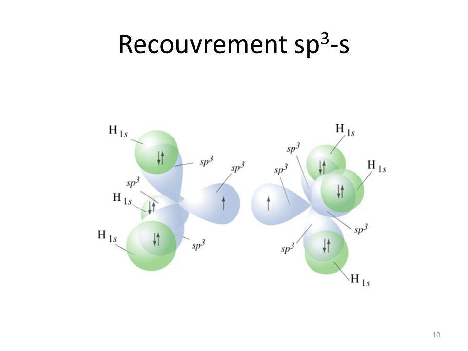 9 Recouvrement sp 3 -s