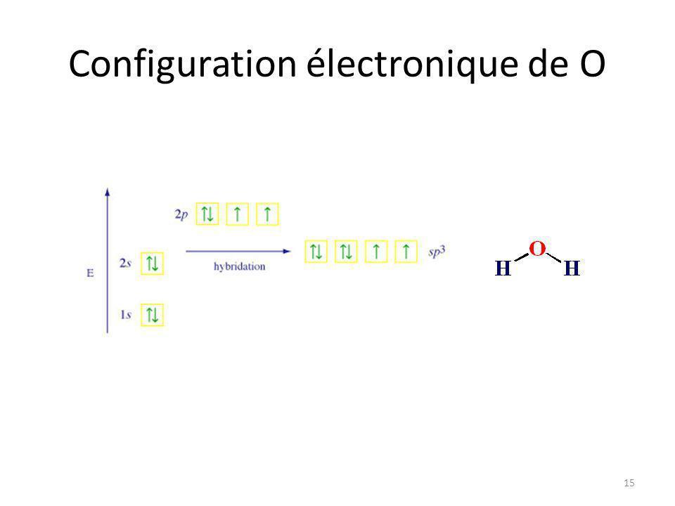14 Configuration électronique de O