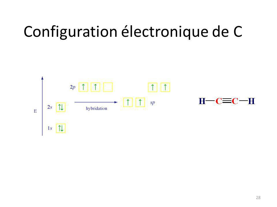 27 Hybridation sp Hybridation sp du carbone C2H2C2H2
