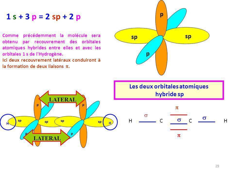 28 Configuration électronique de C