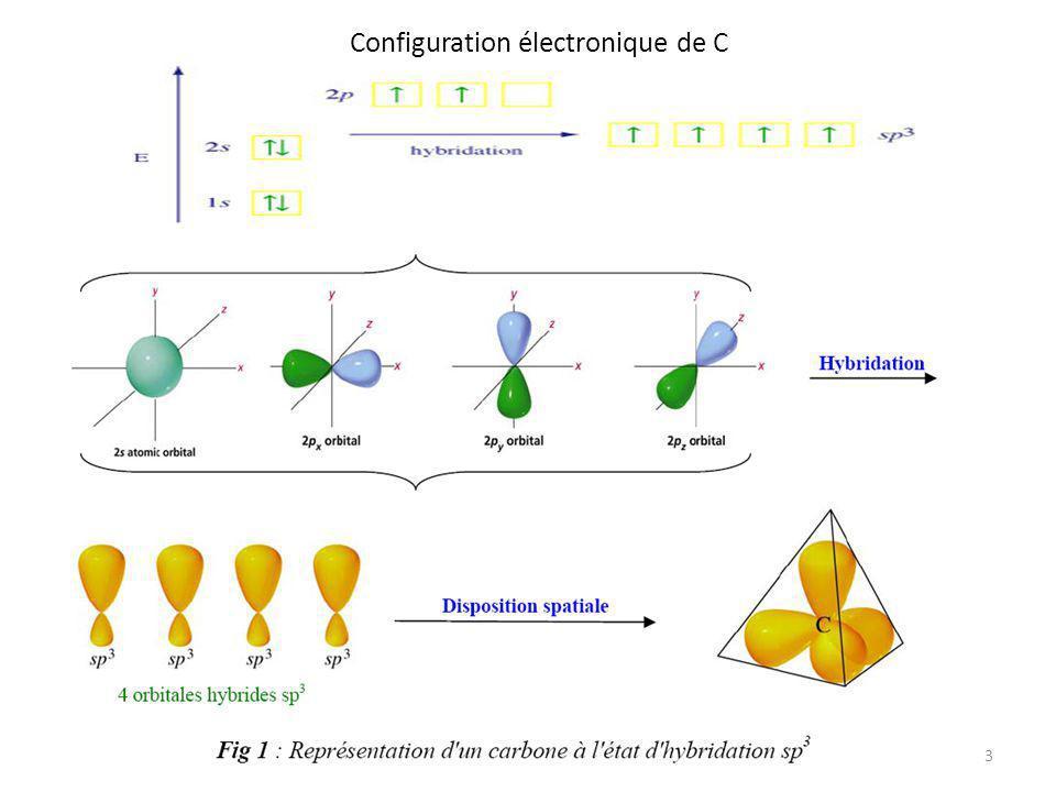 2 Configuration électronique de C