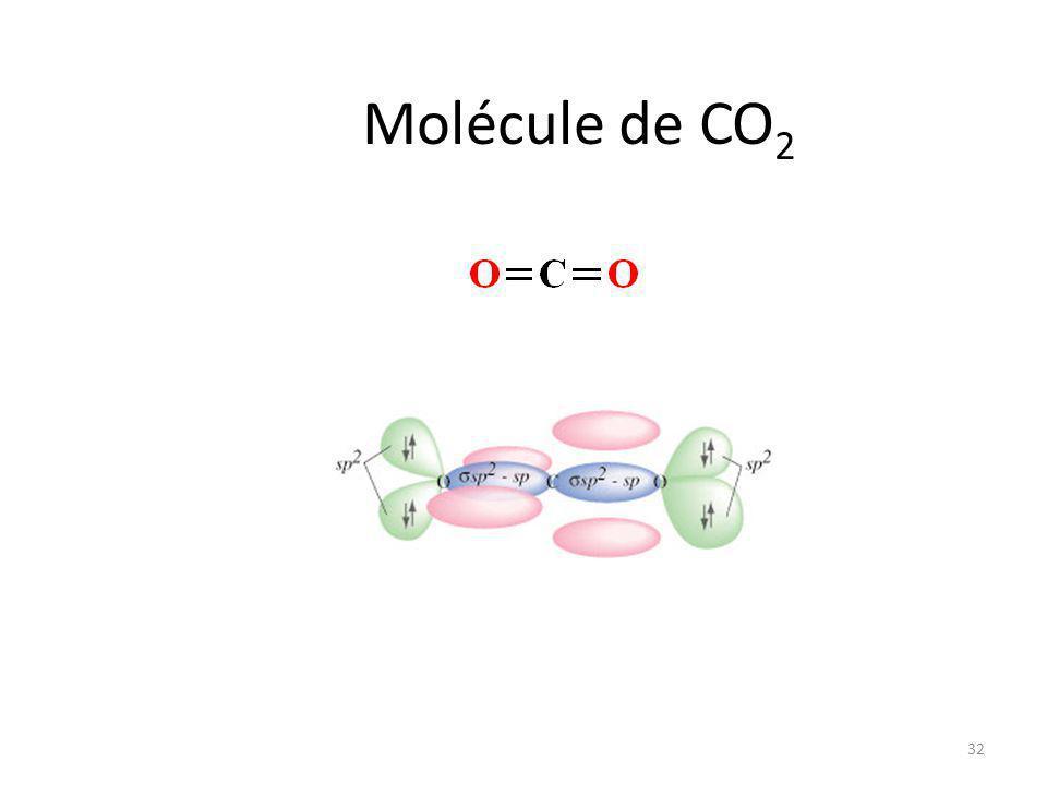 31 Hybridation sp Nombre d atomes liés + le nombre de doublets libres = 2 Angle entre les orbitales hybrides = 180˚