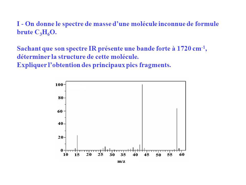 II - A partir de lanalyse du spectre RMN 1 H présenté, déterminer la structure du composé C 3 H 7 NO 2.