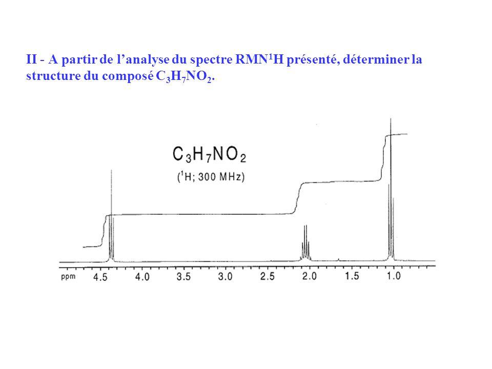 Interpréter ce spectre en identifiant les vibrations responsables des bandes d absorption observées.