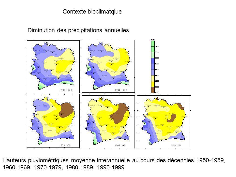 Contexte bioclimatqiue Diminution des précipitations annuelles Hauteurs pluviométriques moyenne interannuelle au cours des décennies 1950-1959, 1960-1