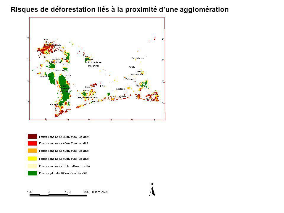 Risques de déforestation liés à la proximité dune agglomération