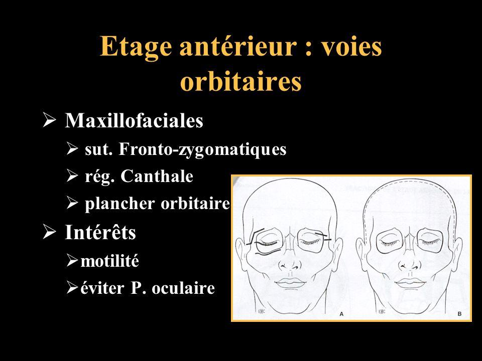 Etage antérieur : voies orbitaires Maxillofaciales sut. Fronto-zygomatiques rég. Canthale plancher orbitaire Intérêts motilité éviter P. oculaire