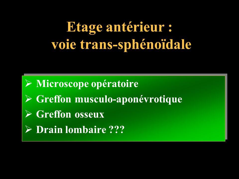 Etage antérieur : voie trans-sphénoïdale Microscope opératoire Greffon musculo-aponévrotique Greffon osseux Drain lombaire ??? Microscope opératoire G