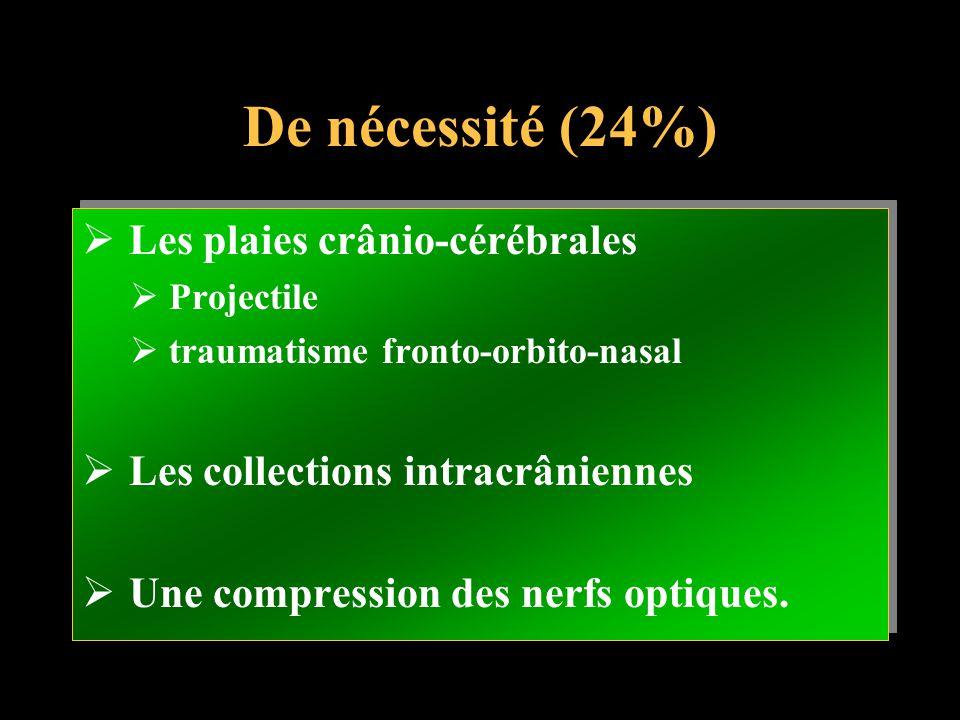 De nécessité (24%) Les plaies crânio-cérébrales Projectile traumatisme fronto-orbito-nasal Les collections intracrâniennes Une compression des nerfs o