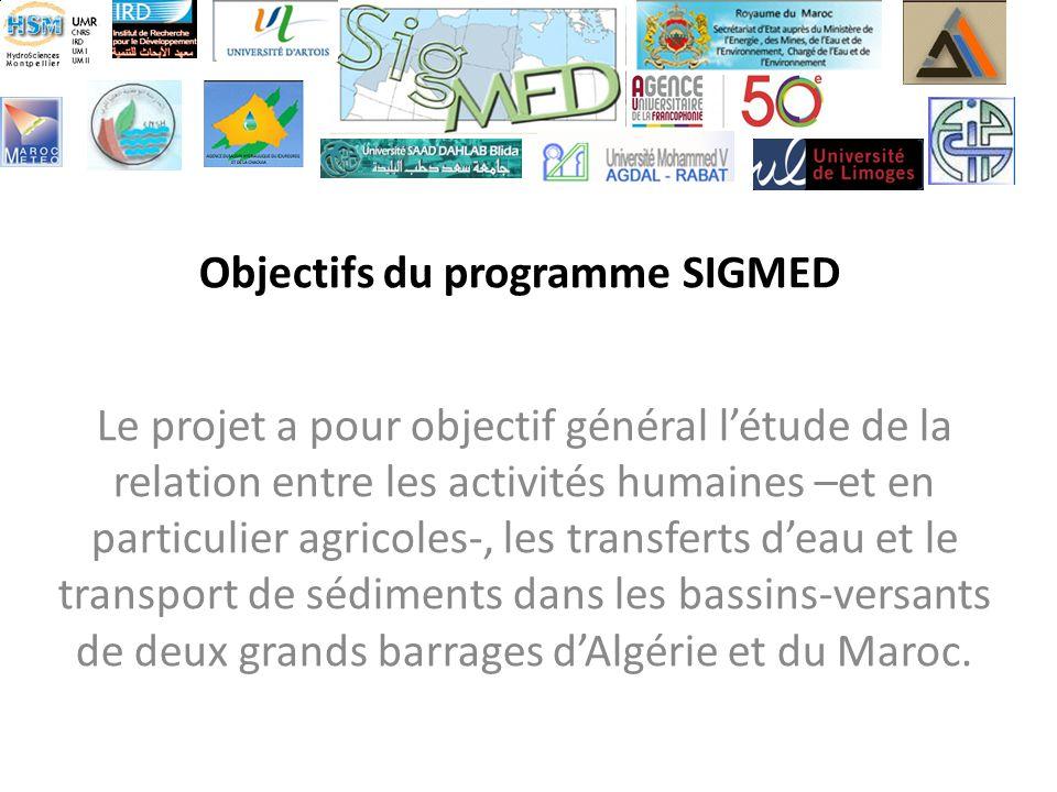 Objectifs du programme SIGMED Le projet a pour objectif général létude de la relation entre les activités humaines –et en particulier agricoles-, les transferts deau et le transport de sédiments dans les bassins-versants de deux grands barrages dAlgérie et du Maroc.