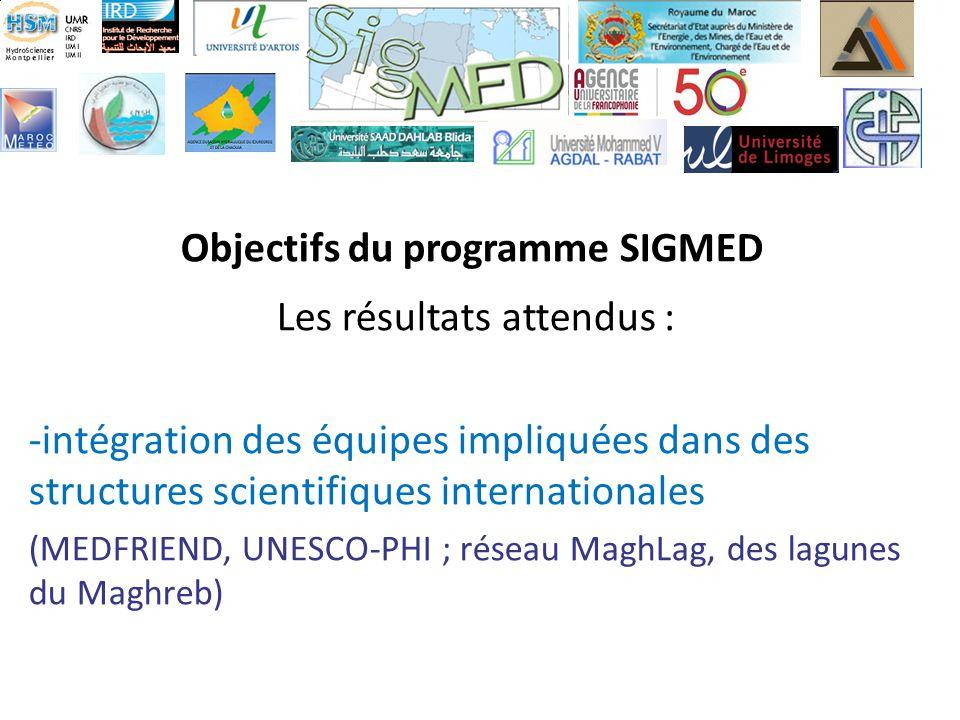 Objectifs du programme SIGMED Les résultats attendus : -intégration des équipes impliquées dans des structures scientifiques internationales (MEDFRIEND, UNESCO-PHI ; réseau MaghLag, des lagunes du Maghreb)