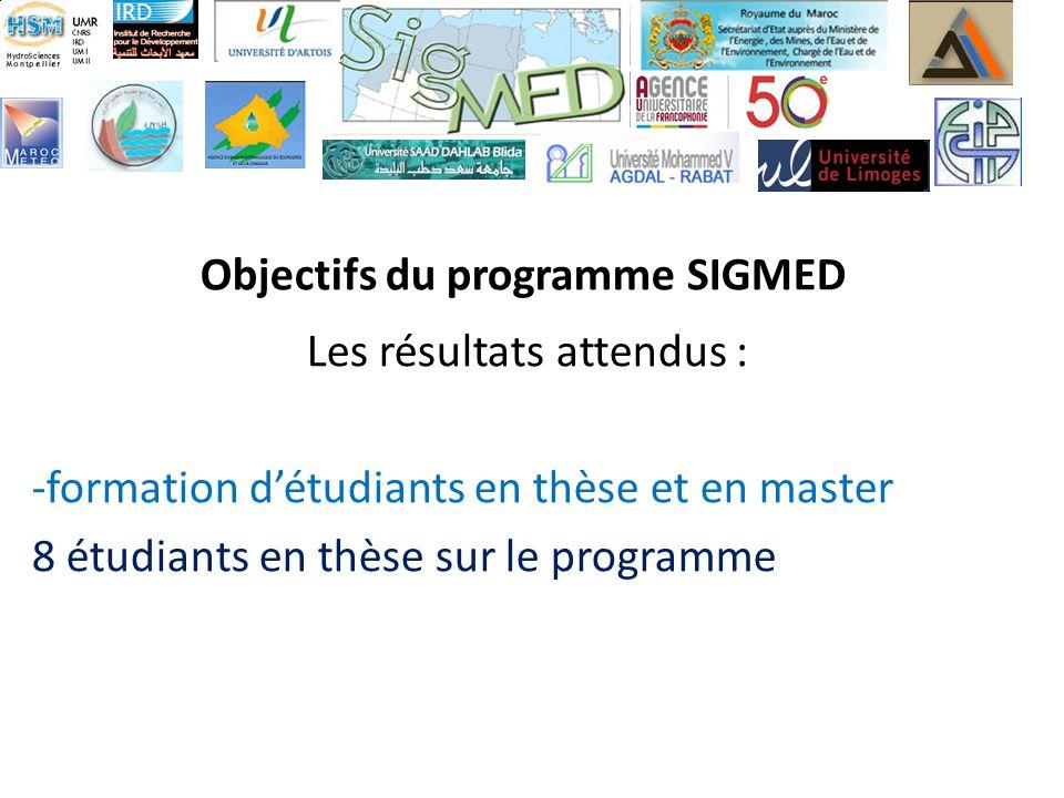 Objectifs du programme SIGMED Les résultats attendus : -formation détudiants en thèse et en master 8 étudiants en thèse sur le programme