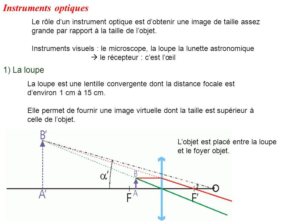 La puissance P dun instrument optique P est en dioptries Le grossissement G dun instrument optique G : sans unité Le grossissement commercial est défini pour une image vue au PR à travers linstrument et un objet vu au PP à lœil nu pour lœil normal (d m =25 cm) 2) La puissance (P) et le grossissement (G) dun instrument optique
