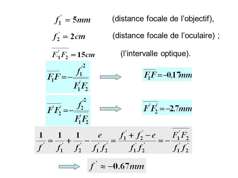 (distance focale de lobjectif), (distance focale de loculaire) ; (lintervalle optique).